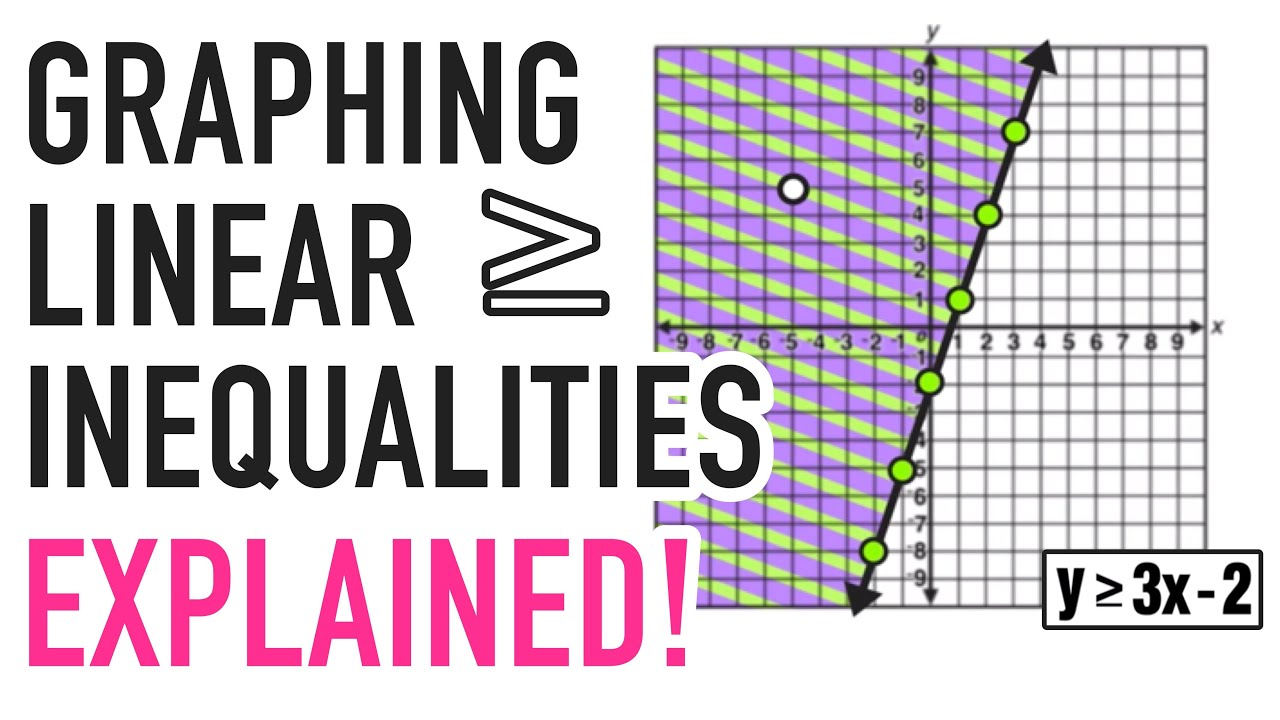 graphing inequalities explained youtube falaconquin