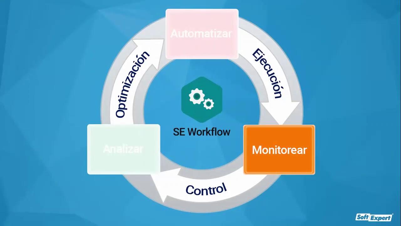 Automatización de Procesos de Negocio   SE Workflow   SoftExpert ING