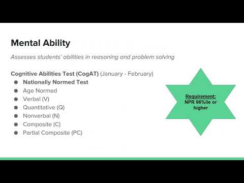 Gifted And Talented Identifying Gifted Children