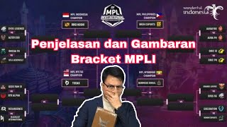 Drawing Champion's Draft Bracket MPLI Versi LITE! - #BacotanKB