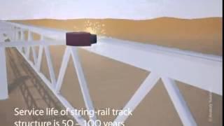 Transport innovation Rail Skyway