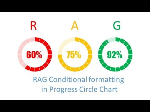 RAG Condition Formatting in Progress Circle chart in Excel