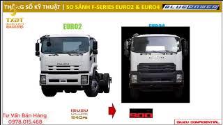 So Sánh Xe Isuzu euro 2 và Xe Isuzu euro 4  có gì khác? Những lý do bạn nên chọn xe tải euro 4 ngay?