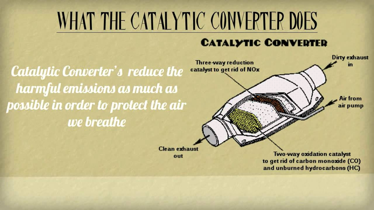 the essential part of catalytic converters to reduce harmful emissions Learn why catalytic converter repair can be so expensive and how to reduce your vehicle's emissions without catalytic converters are devices that are.