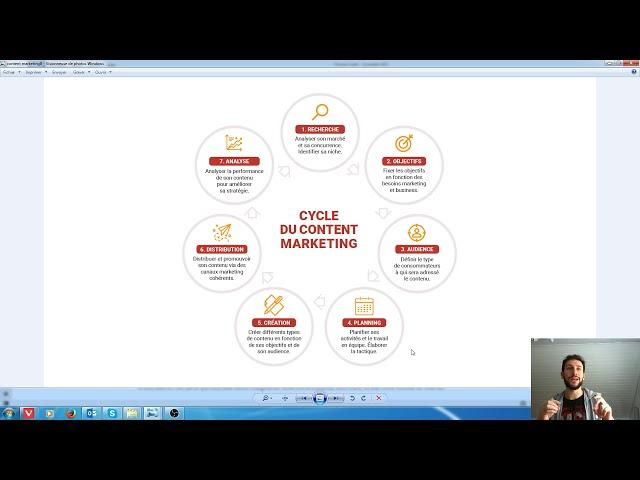 Comment Faire une Campagne de Content Marketing Efficace avec SEMrush ?