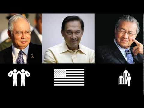 Derma Politik? apa yang perlu anda faham