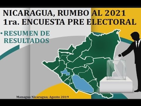 🔴 EN VIVO: Encuesta M&R Y Reforma Electoral En Nicaragua