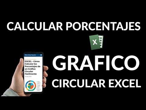 ¿Cómo Calcular los Porcentajes de un Gráfico Circular en Excel?
