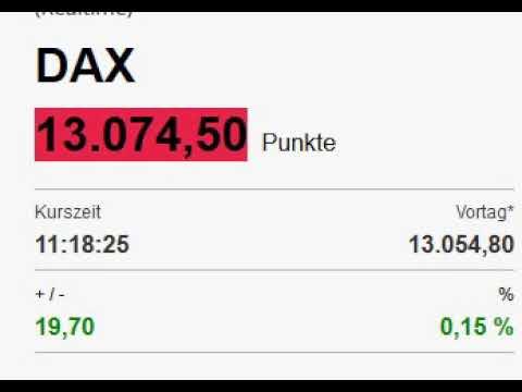 Dax Kurse Realtime Kostenlos