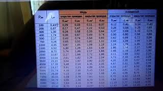 Простой способ определения мощности конденсатора и индуктивности