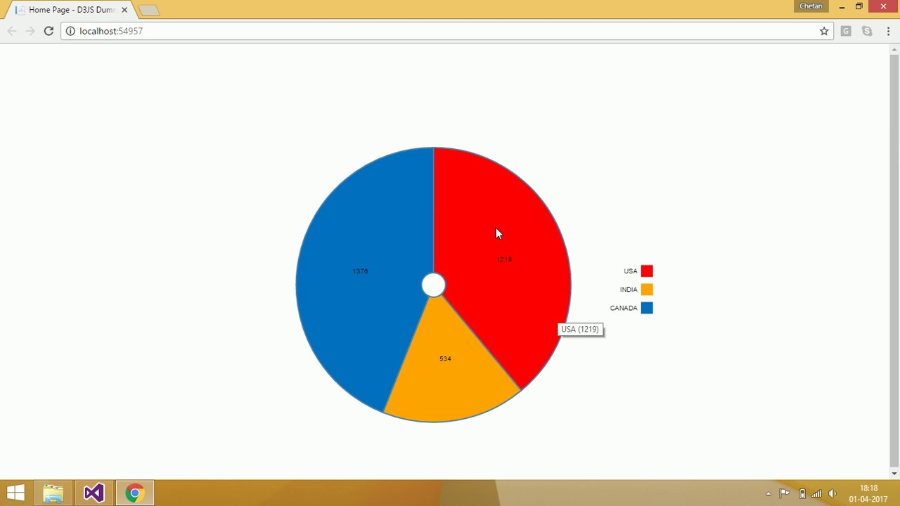 D3js Interactive Pie Chart Part 1 Simple Pie Chart In D3js