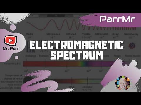 Electromagnetic Spectrum Song