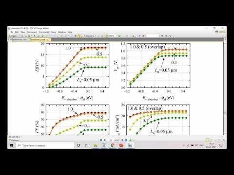 Session 12: Perovskite solar cell simulation in SCAPS