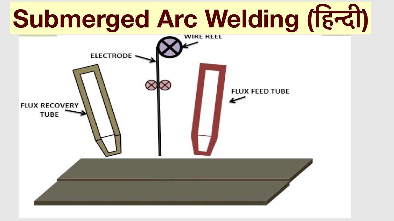 arc welding diagram [ 1280 x 720 Pixel ]
