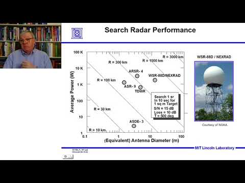 Introduction To Radar Systems – Lecture 2 – Radar Equation; Part 2