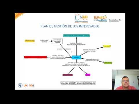 Fase 4 - Aprendizaje Practico - Explicación del Proyecto y fases estudiadas de la guía PMBOK