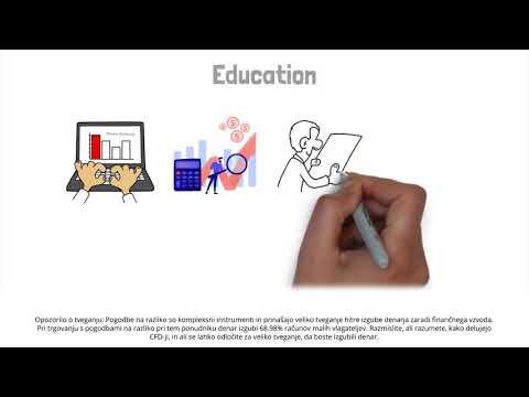 ProfitLevel | Izobraževanje - Borza