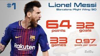 Golden Boot Race 2017-2018 | Top Scorers of Europe ft. Messi, Salah, Ronaldo