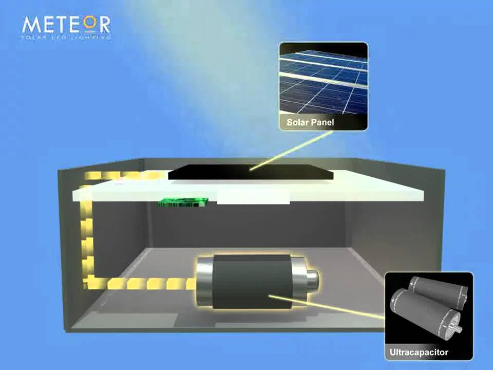 Meteor Solar LED Paver Light   Learn How Meteor Lights Work - YouTube