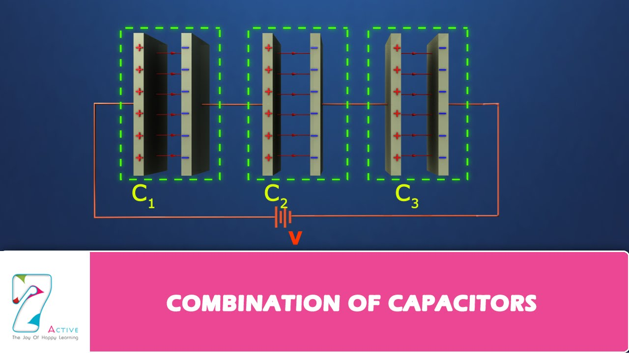 Combination Of Capacitors Physics Class 12 Youtube Solution The 1uf Capacitor And 2uf Combine In