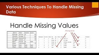 Handling Missing Data Easily Explained| Machine Learning