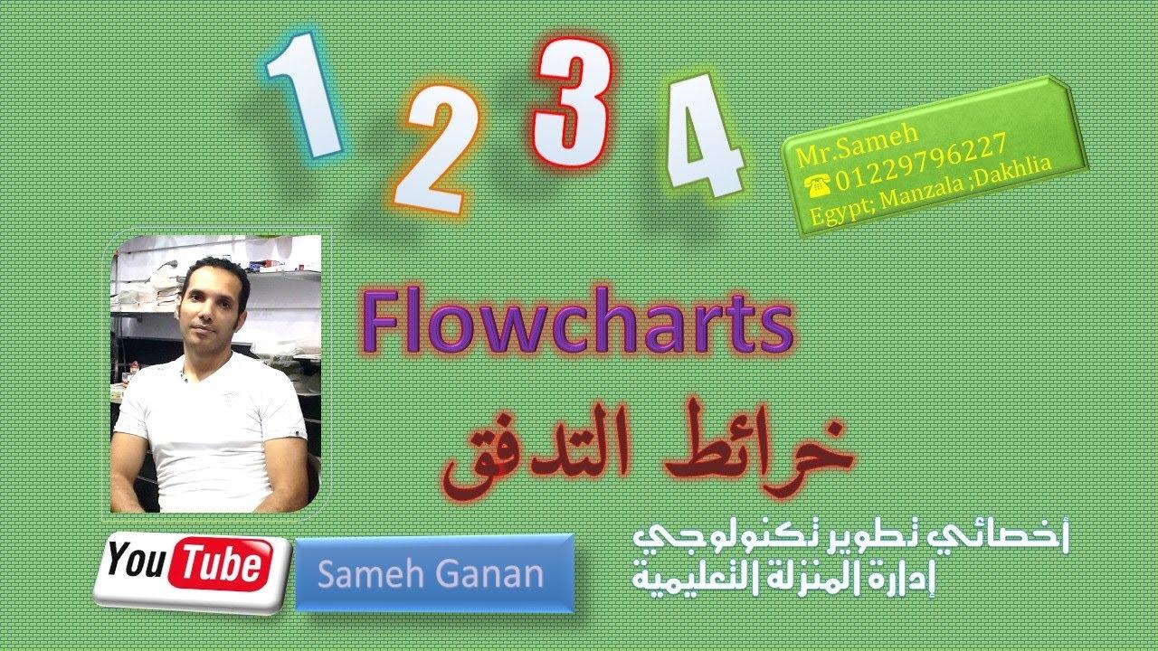 حاسب ثالثة اعدادي الدرس الثاني خرائط التدفق Flowcharts
