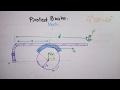 How to Design Single shoe/block brake - intro, mechanism, breaking torque, solve example