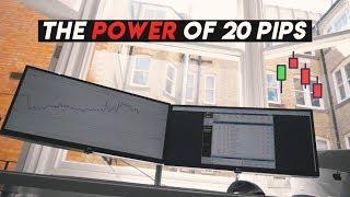 The Power Of 20 Pips (Forex Scalping Strategy)