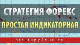 Простая индикаторня стратегия форекс