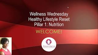 Wellness wednesday | healthy lifestyle reset nutrition