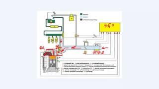 Формирование смеси в инжекторном двигателе