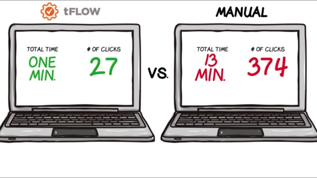 tFlow Digital Workflow Automation Compared to Manual