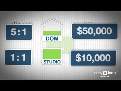 04 -  Czym jest dźwignia finansowa? easy-forex Edukacja