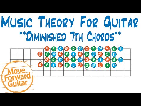 Vote No on : Beginner Jazz Guitar Chords Diminished 7