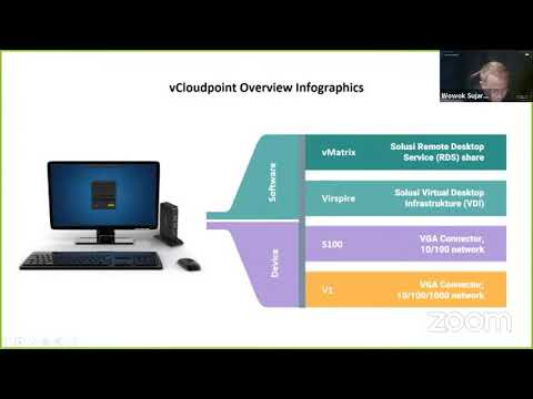 Dokumentasi Webinar ICT For Climate Change: Save Your PC Power using VCLOUDPOINT - 14 Oct 2021
