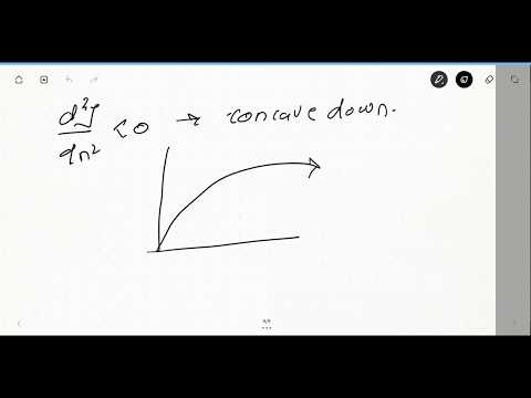 concept of diffrent types of curves and their curvature