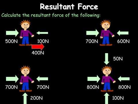 GCSE Physics P2 Revision-Motion