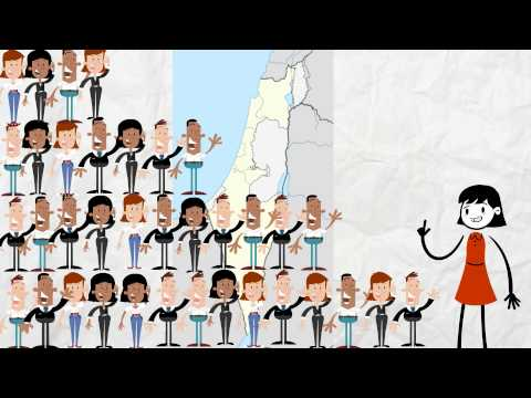 הכנה למבחני מחוננים - ידע כללי: מדינת ישראל
