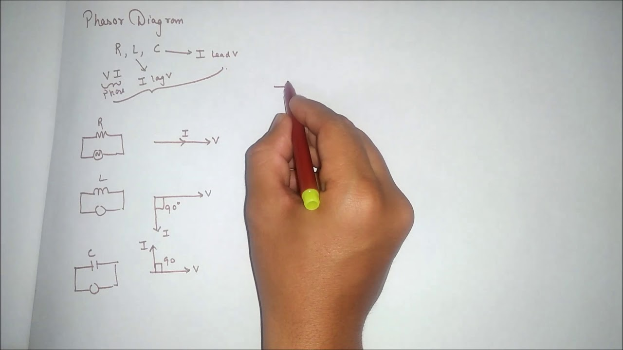 how to draw phasor diagrams of any electrical circuit | simple way ...