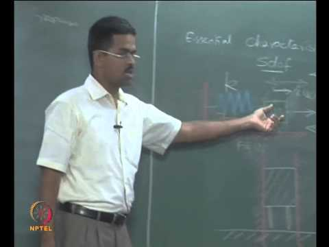 Mod-01 Lec-09 Characteristics of single degree - of- freedom model