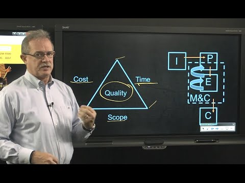 An Agile Approach to Project Management by PMP Steve Fullmer