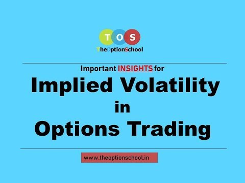 Implied Volatility Trading Strategies In Options -  THE OPTION SCHOOL(25th May)