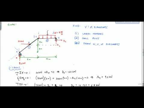 Frame Analysis Example - Shear and Moment Diagram (Part 1) - Structural Analysis