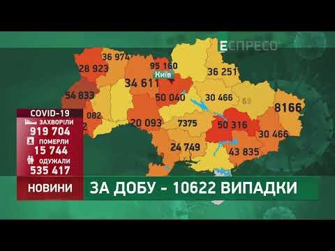 Коронавирус в Украине: статистика за 16 декабря