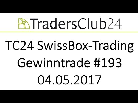 TC24 SwissBox OpenRange Breakout Live Trade Dax am 04 05 2017