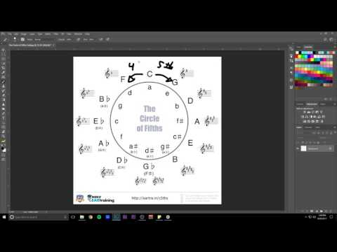 The Circle of Fifths and Key Modulations (Basic Music Theory)