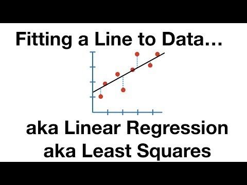 StatQuest: Fitting a line to data, aka least squares, aka linear regression.