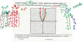 1 5 Transformations of Functions Video #4  Vertical Stretches and Compressions