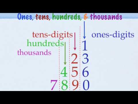 Magic Math Place Value Digits Youtube