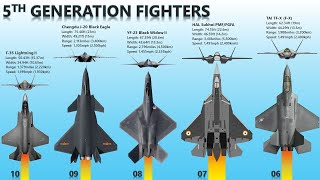 10 Fastest 5th Generation Jet Fighters | Estimated Speed of 5th Generation Aircraft in 2020
